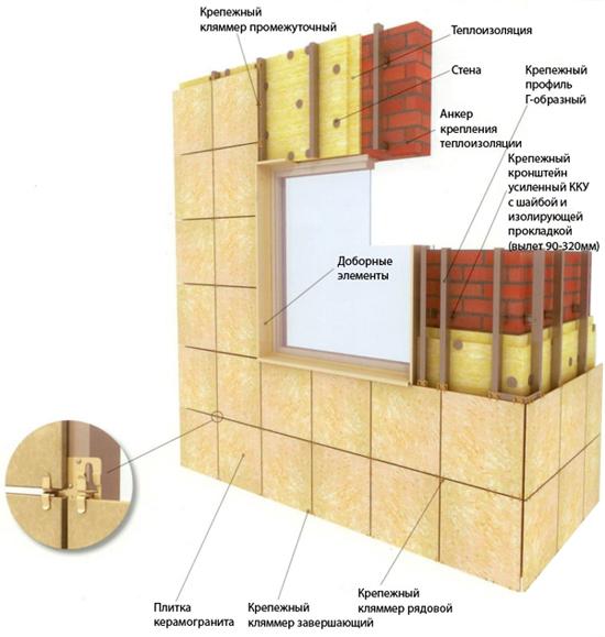 Pose carrelage sur plancher chauffant dtu travaux maison for Stylo peinture joint carrelage