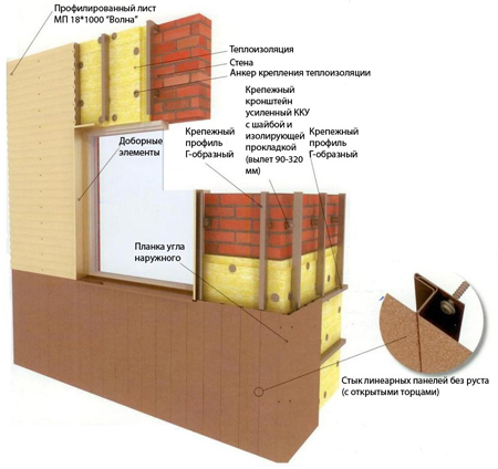 Приточная вентиляция с шумоизоляцией